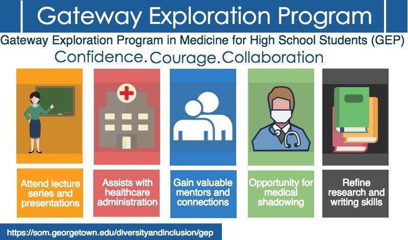 Gateway Exploration Program (GEP)