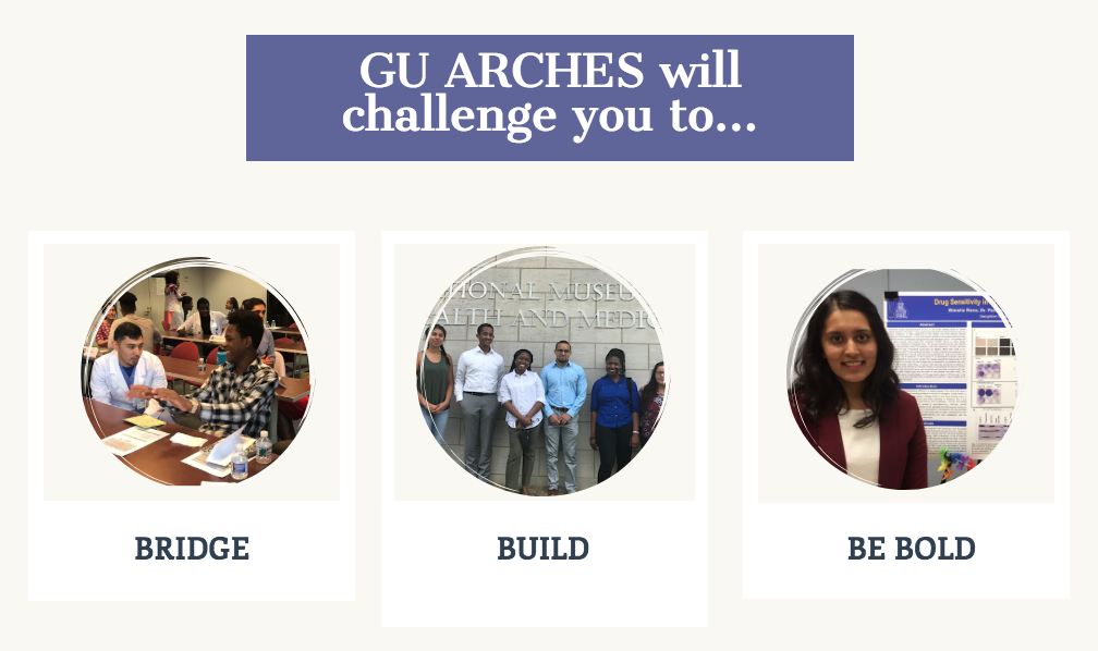 ARCHES Program Goals. GU ARCHES will challenge you to: Bridge, Build, Be Bold.