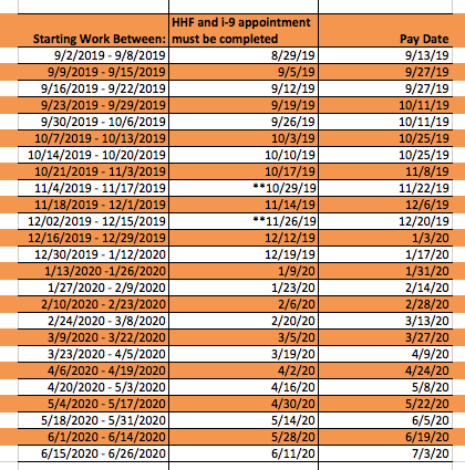 table showing timelines, pay periods, and pay dates.
