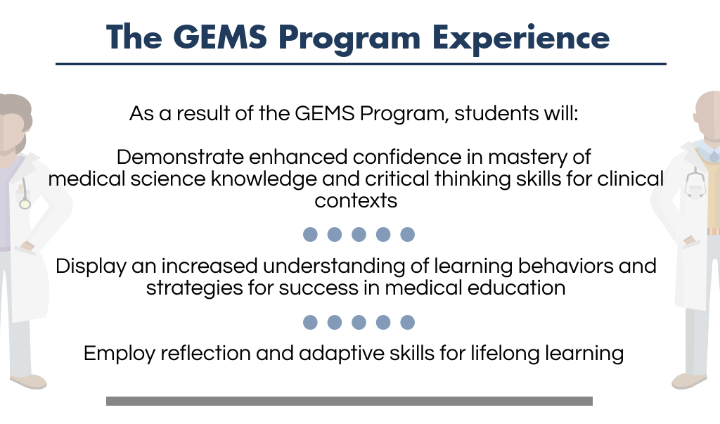 As a result of the GEMS Program experience, students will demonstrate enhanced confidence in mastery of medical science knowledge and critical thinking skills for clinical contexts, display an increased understanding of learning behaviors and strategies for success in medical education, and employ reflection and adaptive skills for lifelong learning.