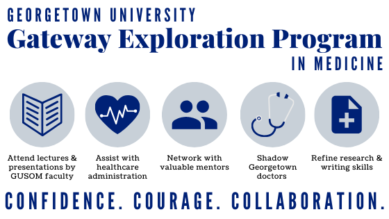 A poster (dark blue writing against a white background) reading: Georgetown University  Gateway Exploration Program in Medicine  Attend lectures & presentations by GUSOM faculty; Assist with healthcare administration; Network with valuable mentors; Shadow Georgetown doctors; Refine research & writing skills. Confidence. Courage. Collaboration